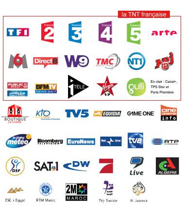 """Le """"Pack Parrainage TV & Spots TV"""" de TVLowCost"""